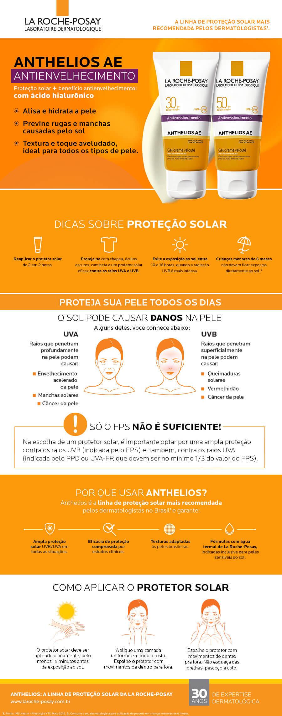 Protetor Solar Anthelios AE FPS50