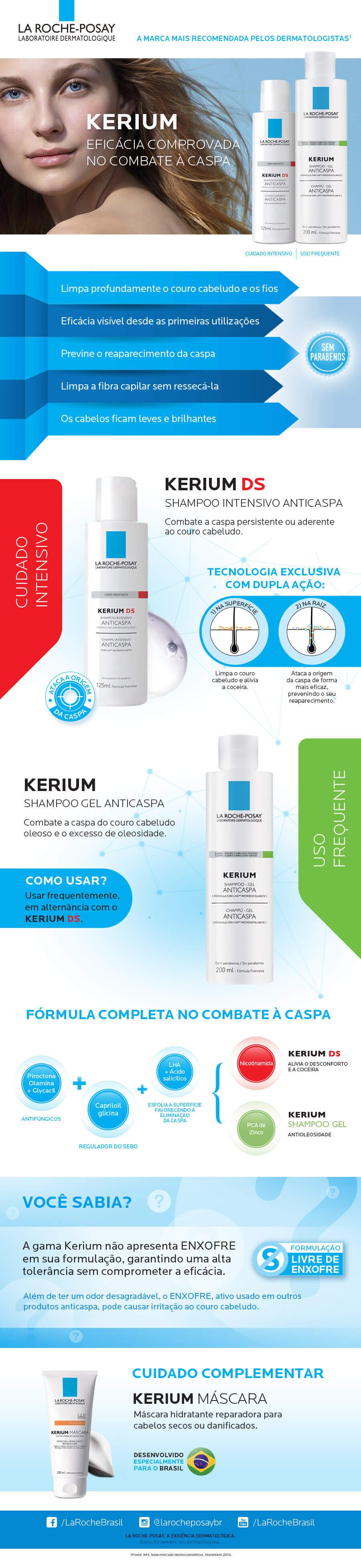 Shampoo Intensivo Anticaspa Kerium DS